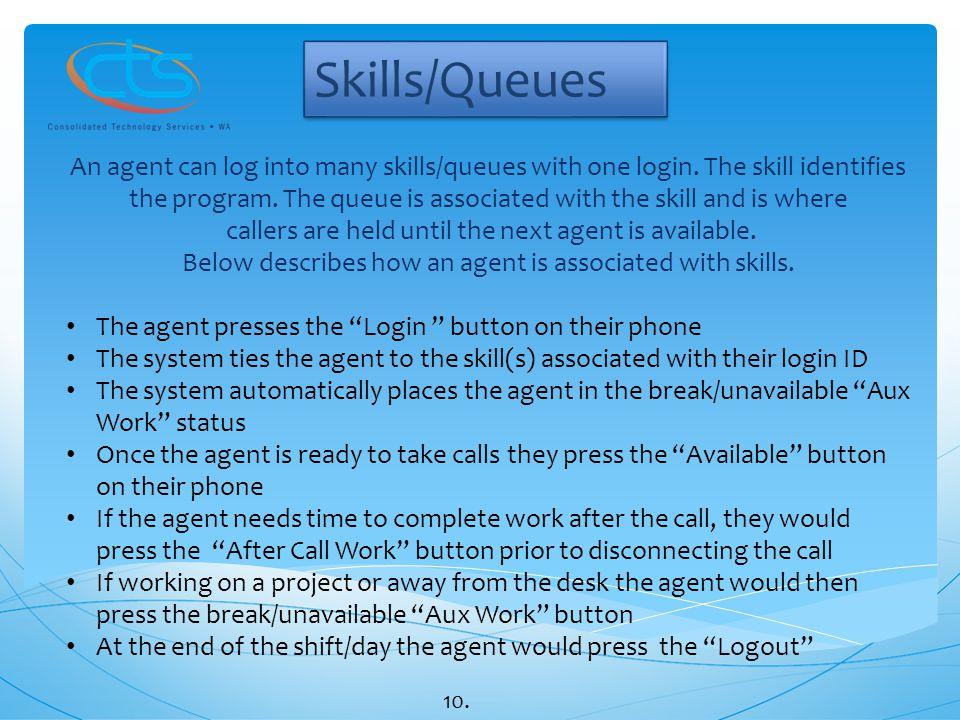 Skills/Queues