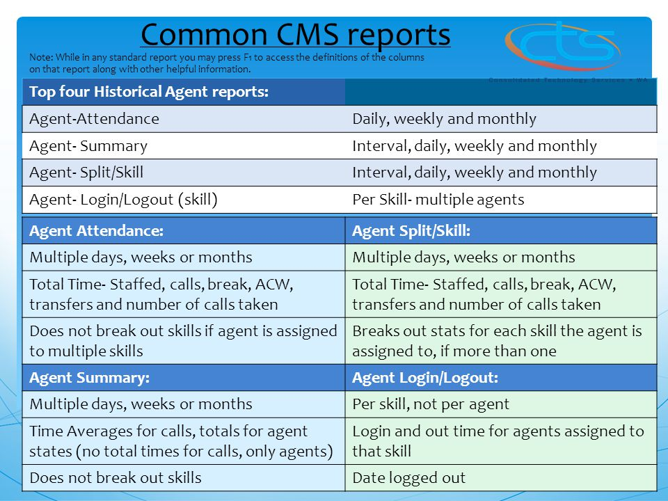 Common CMS reports Top four Historical Agent reports: Agent-Attendance