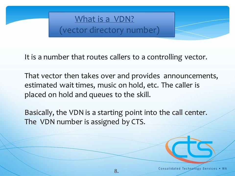 (vector directory number)