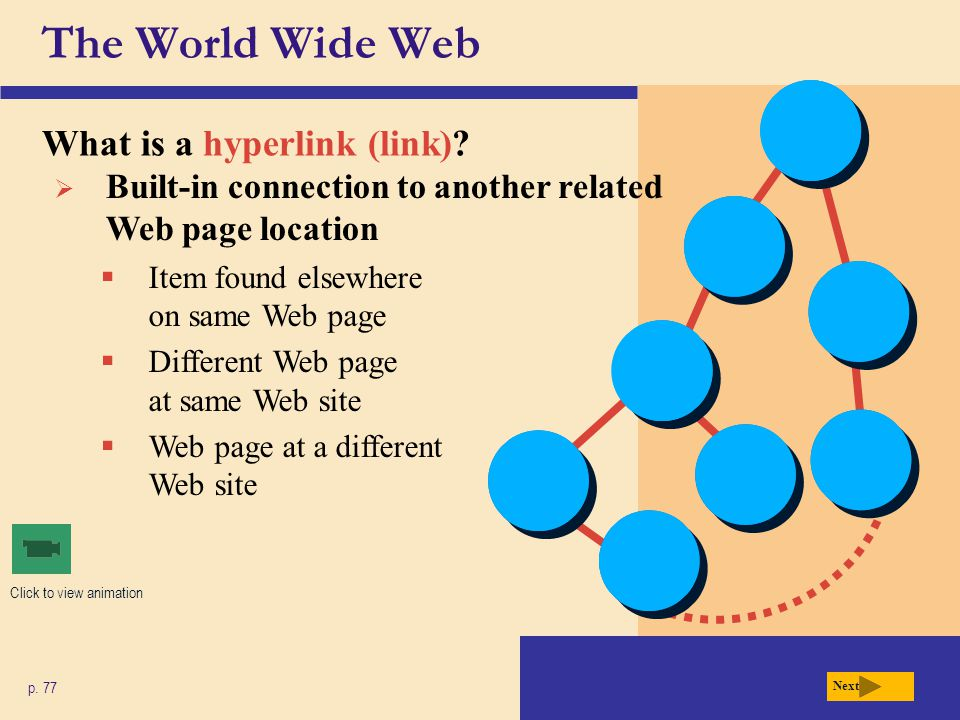The World Wide Web What is a hyperlink (link)