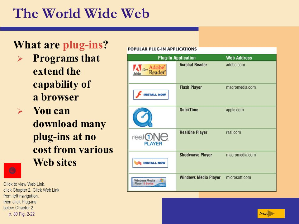 The World Wide Web What are plug-ins