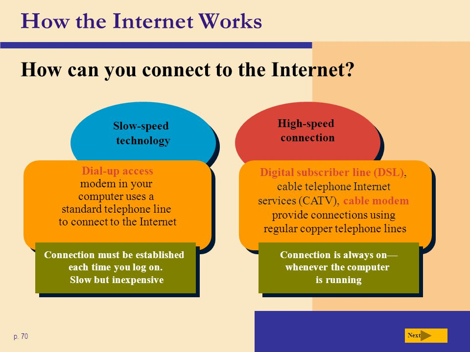 How the Internet Works How can you connect to the Internet