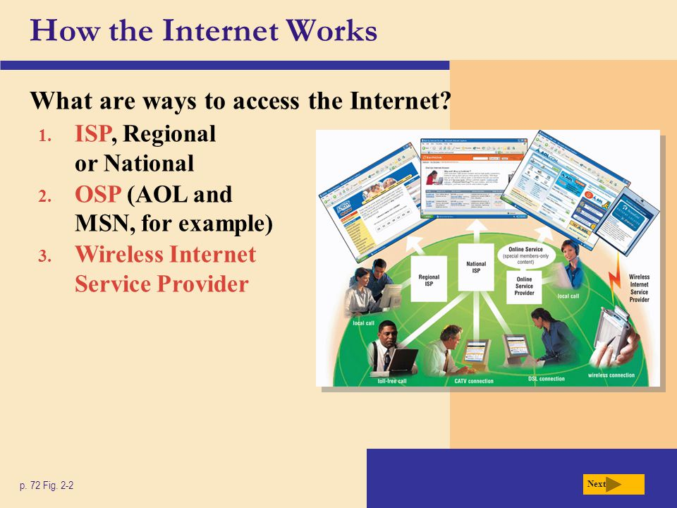How the Internet Works What are ways to access the Internet