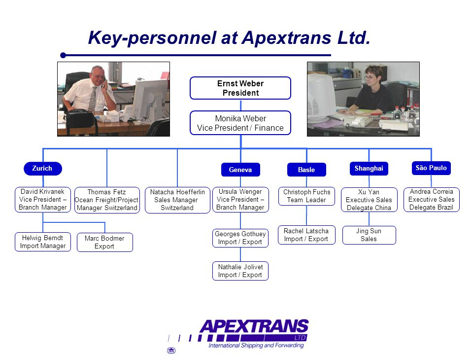 Key-personnel at Apextrans Ltd.