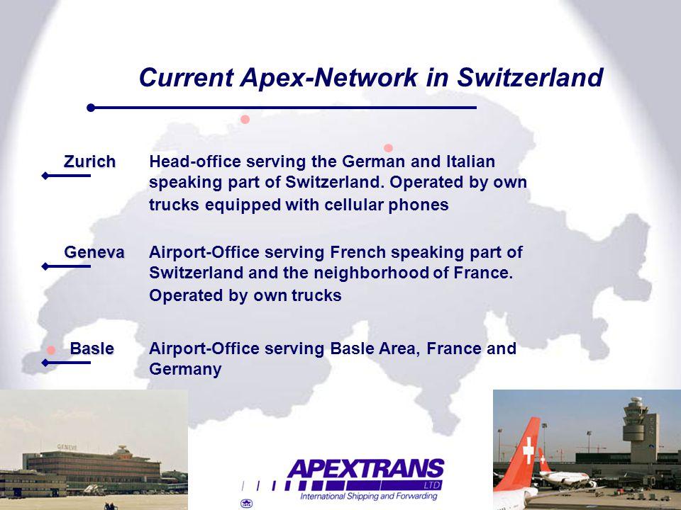 Current Apex-Network in Switzerland