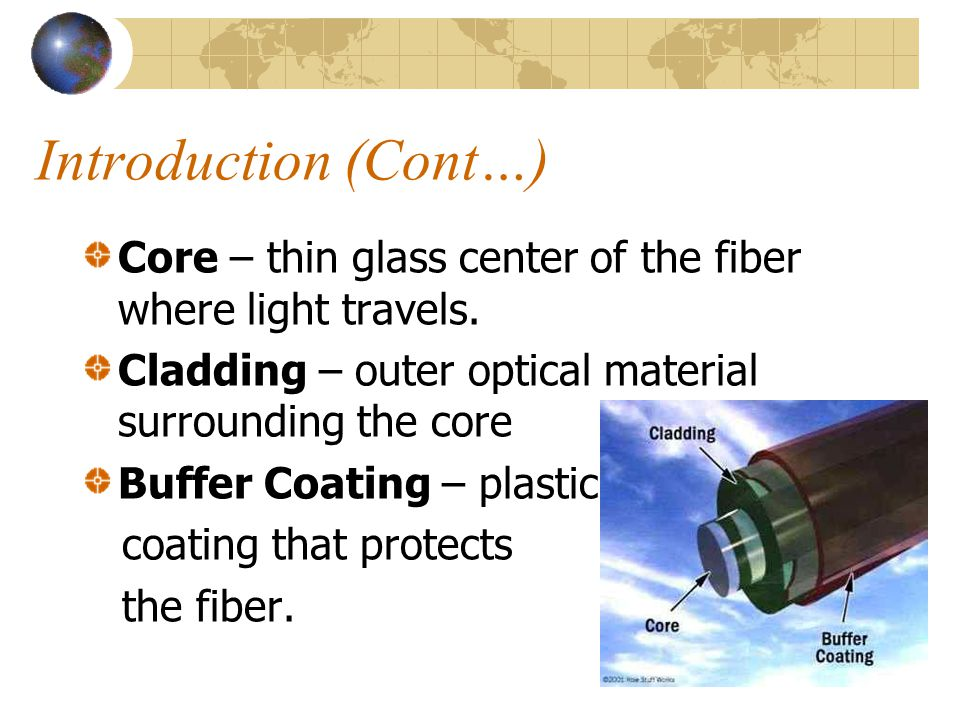 Introduction (Cont…) Core – thin glass center of the fiber where light travels. Cladding – outer optical material surrounding the core.