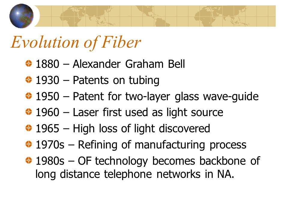 Evolution of Fiber 1880 – Alexander Graham Bell