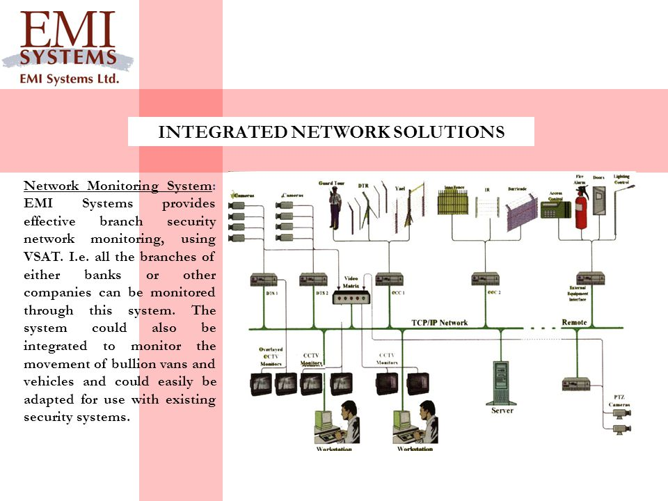 INTEGRATED NETWORK SOLUTIONS