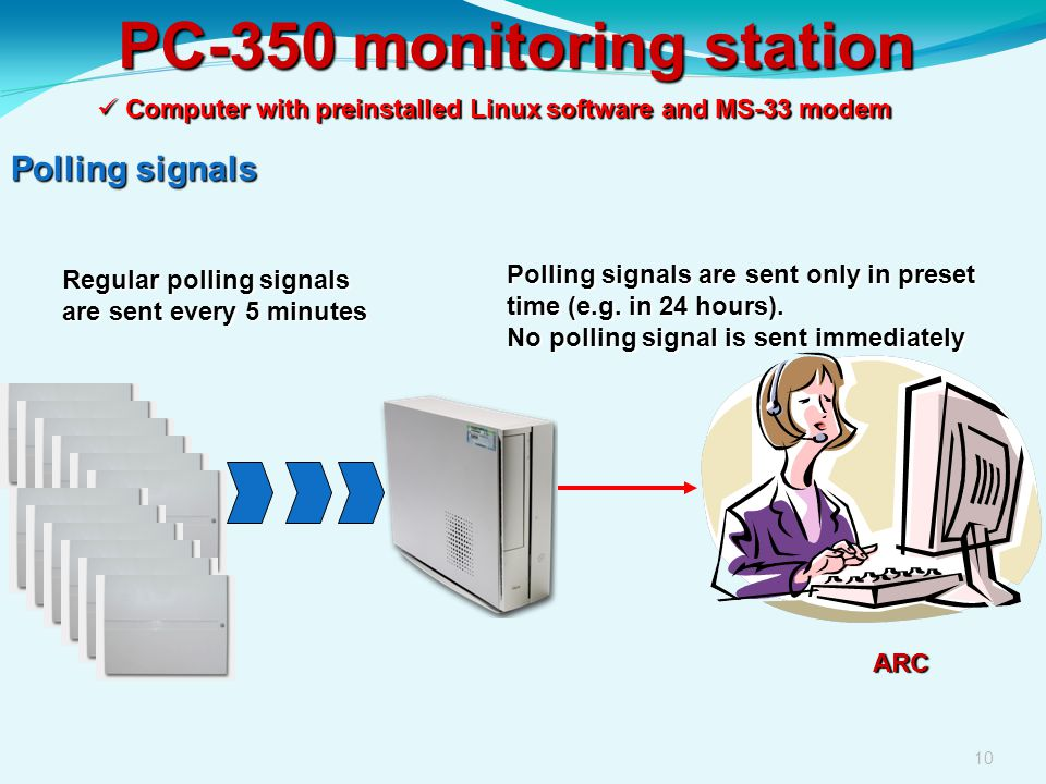 PC-350 monitoring station