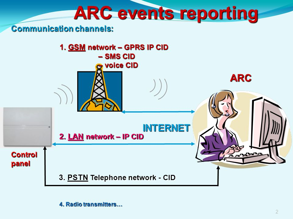 ARC events reporting ARC INTERNET Communication channels: