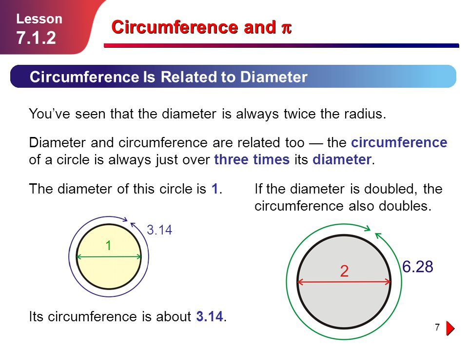 Circumference and p 7.1.2 Circumference Is Related to Diameter