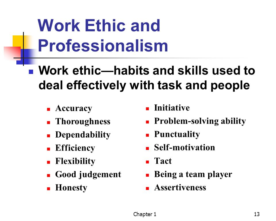 Work Ethic and Professionalism