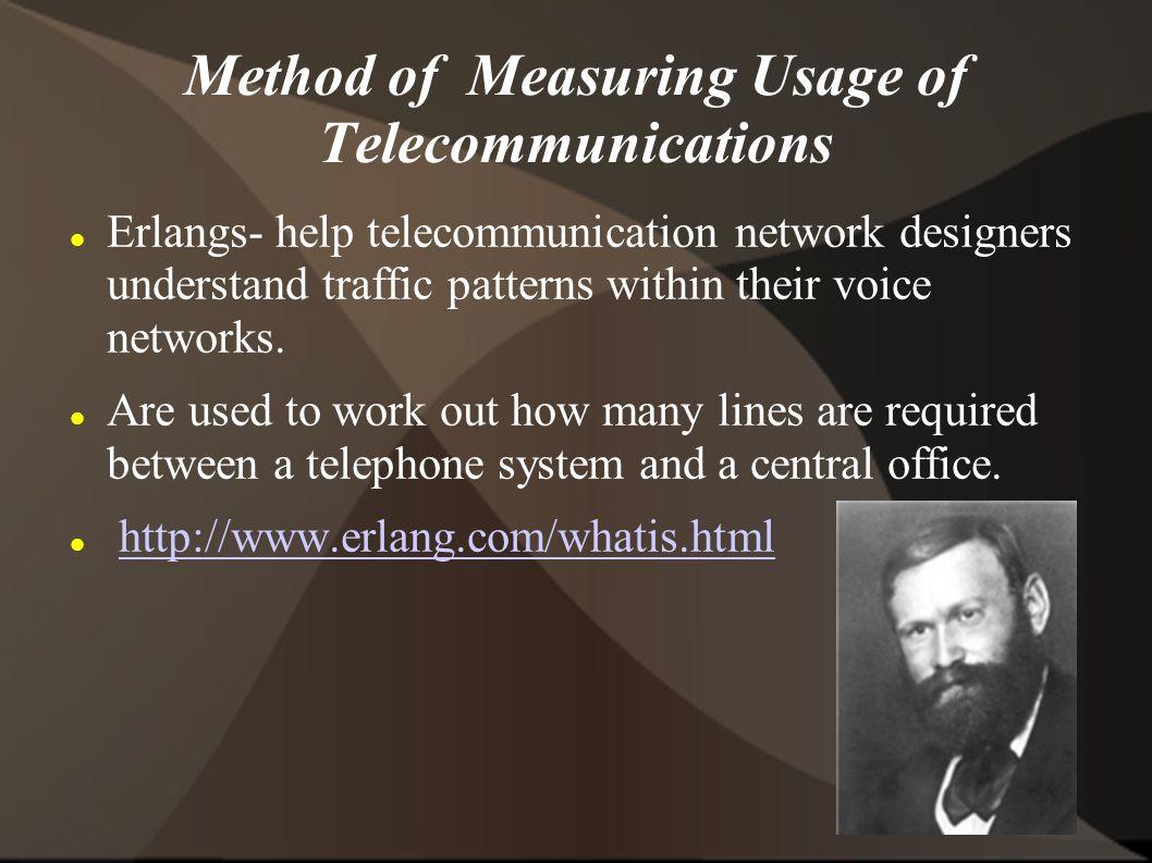 Method of Measuring Usage of Telecommunications
