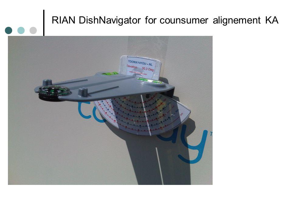 RIAN DishNavigator for counsumer alignement KA