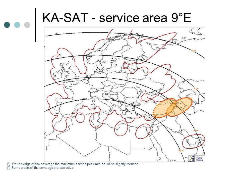 KA-SAT - service area 9°E