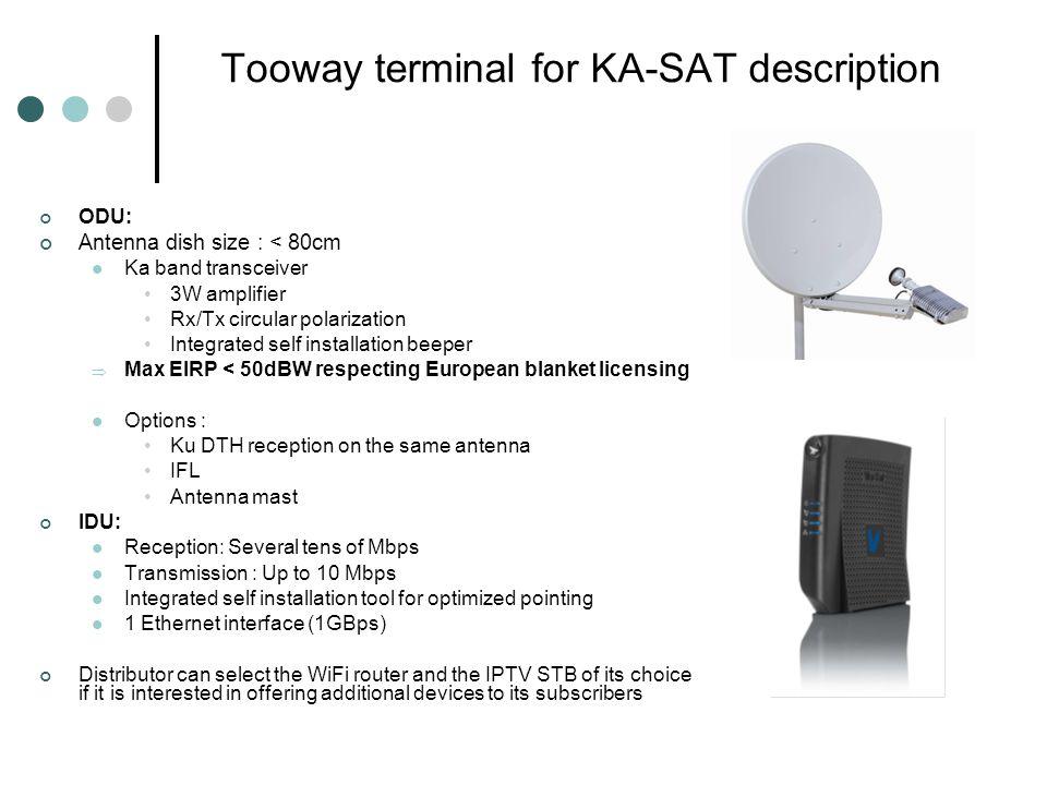 Tooway terminal for KA-SAT description