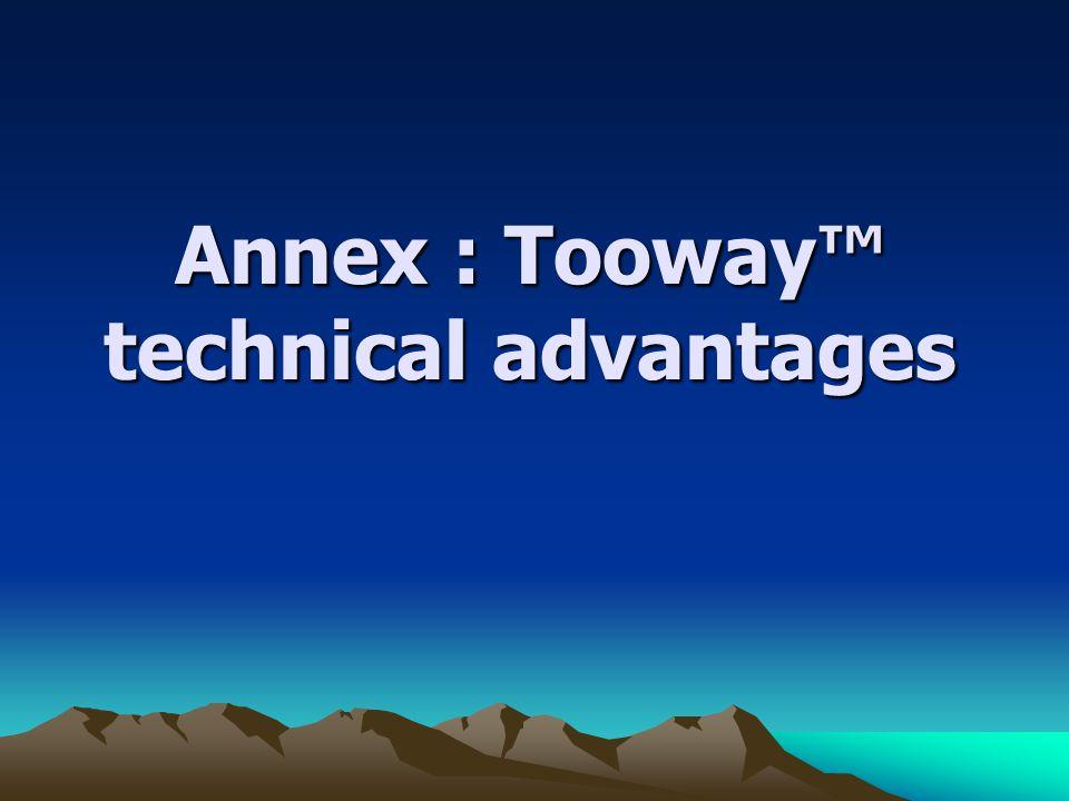 Annex : Tooway™ technical advantages