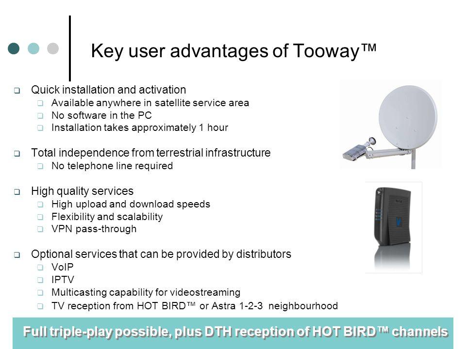 Key user advantages of Tooway™