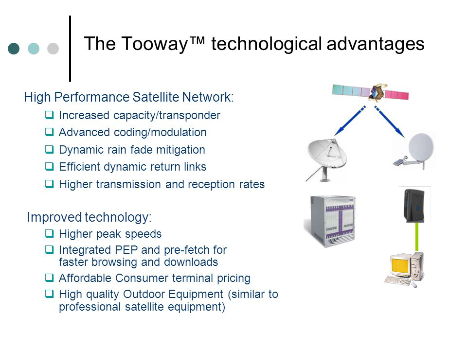The Tooway™ technological advantages