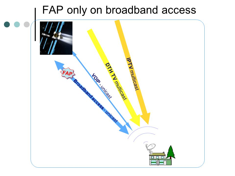 FAP only on broadband access