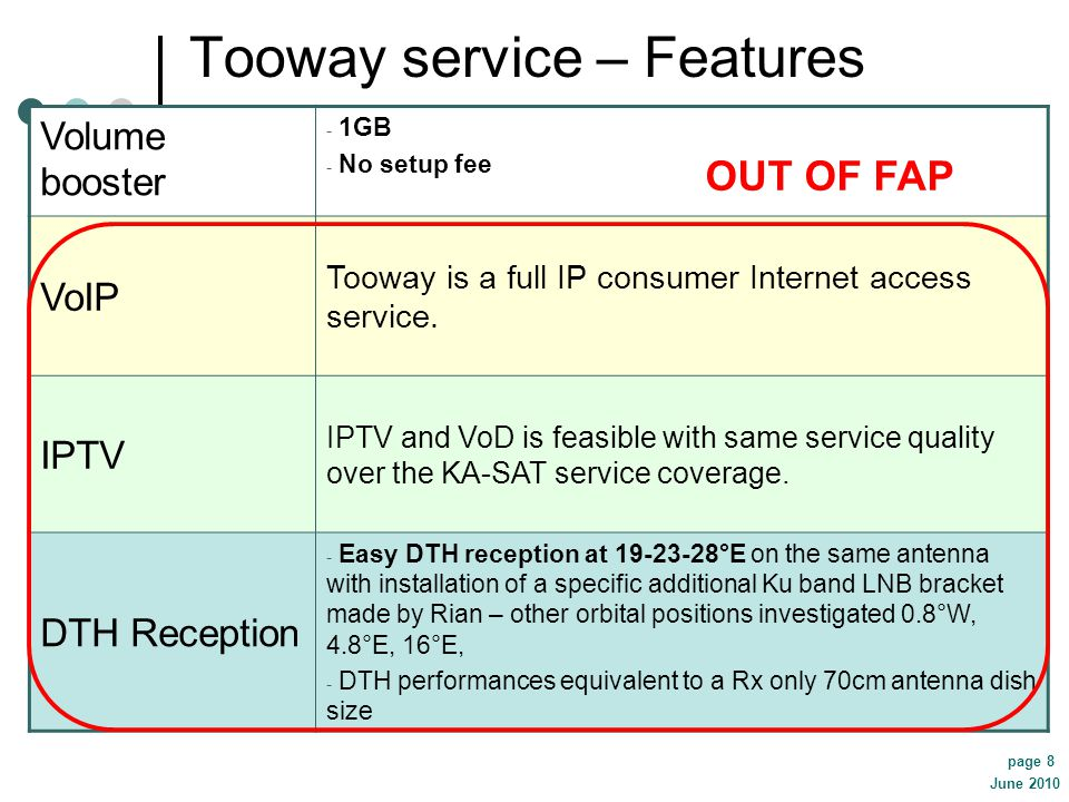 Tooway service – Features