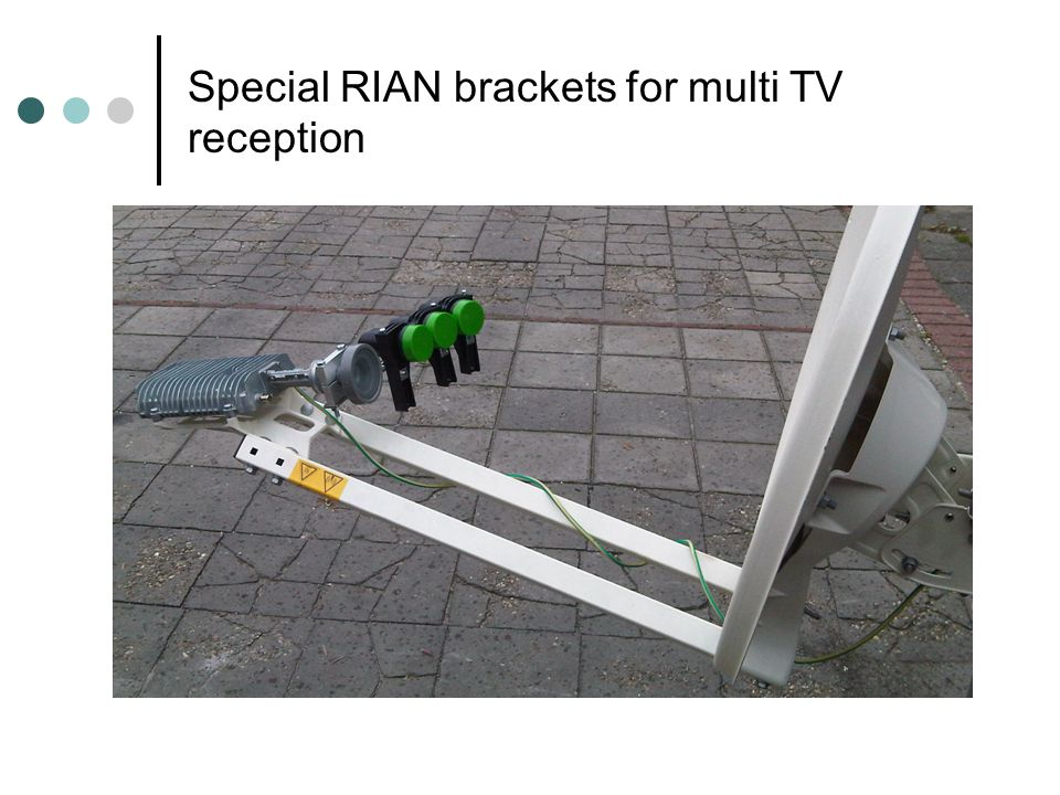 Special RIAN brackets for multi TV reception