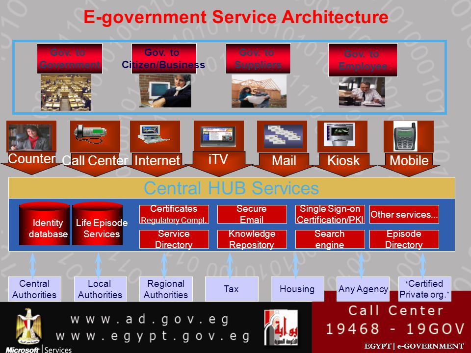 E-government Service Architecture