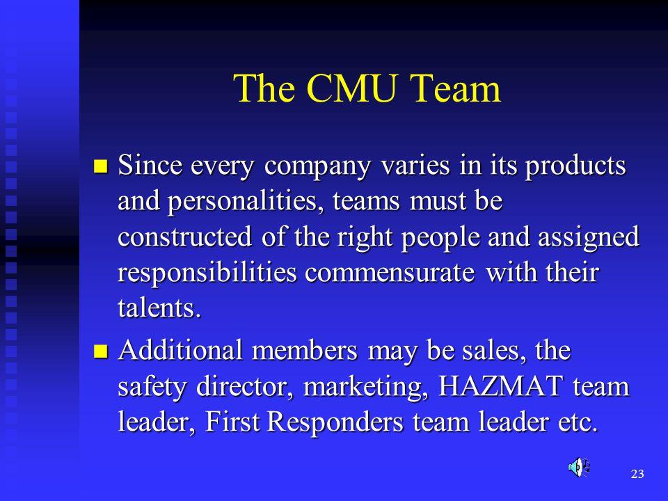 The CMU Team