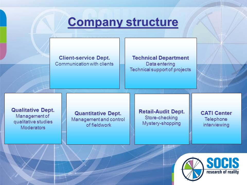 Company structure Client-service Dept. Technical Department