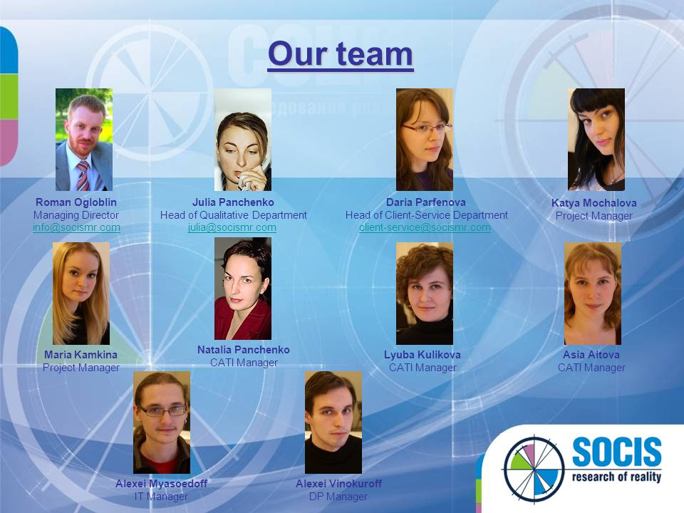 Our team Roman Ogloblin Managing Director info@socismr.com