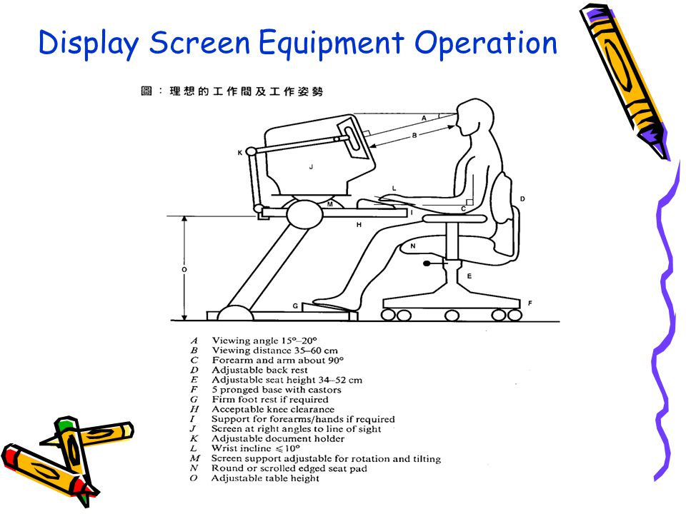 Display Screen Equipment Operation