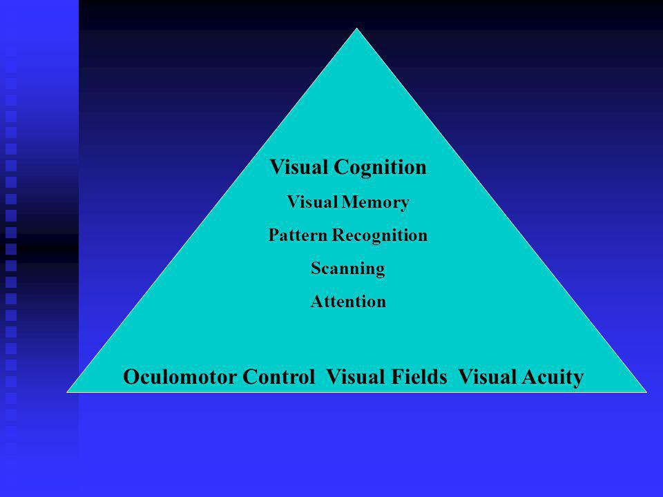 Oculomotor Control Visual Fields Visual Acuity