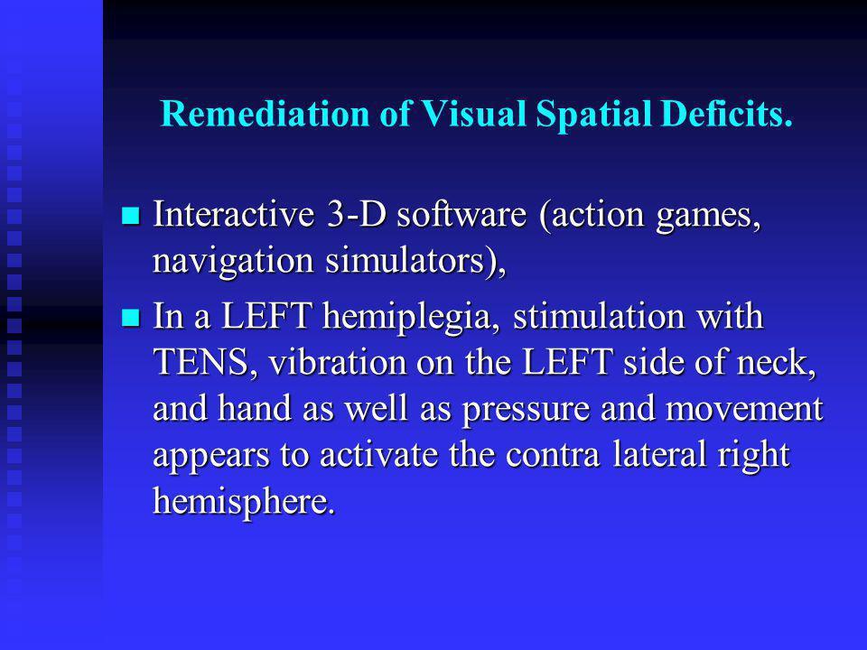 Remediation of Visual Spatial Deficits.