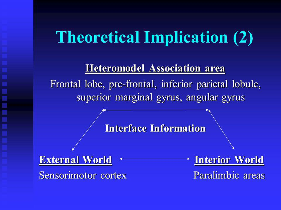 Theoretical Implication (2)