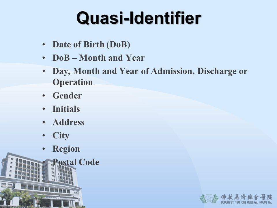 Quasi-Identifier Date of Birth (DoB) DoB – Month and Year