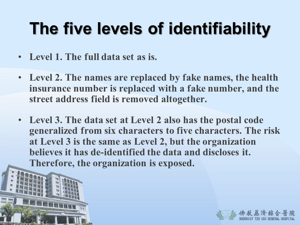 The five levels of identifiability