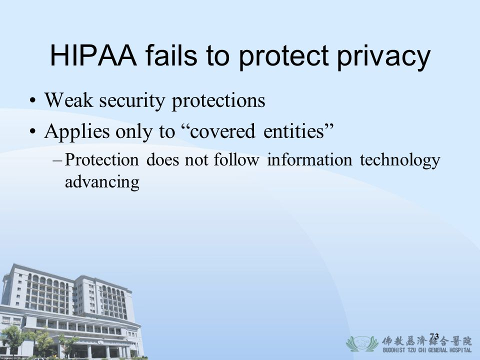 HIPAA fails to protect privacy