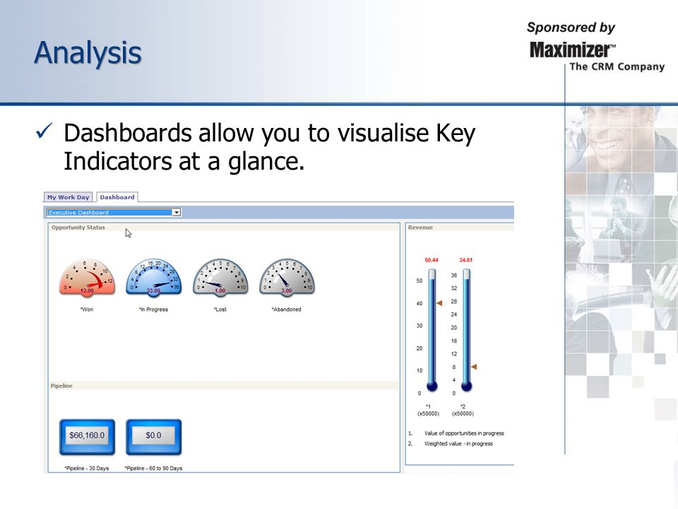 Analysis Dashboards allow you to visualise Key Indicators at a glance.