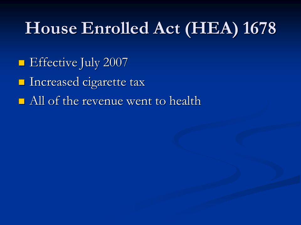 House Enrolled Act (HEA) 1678