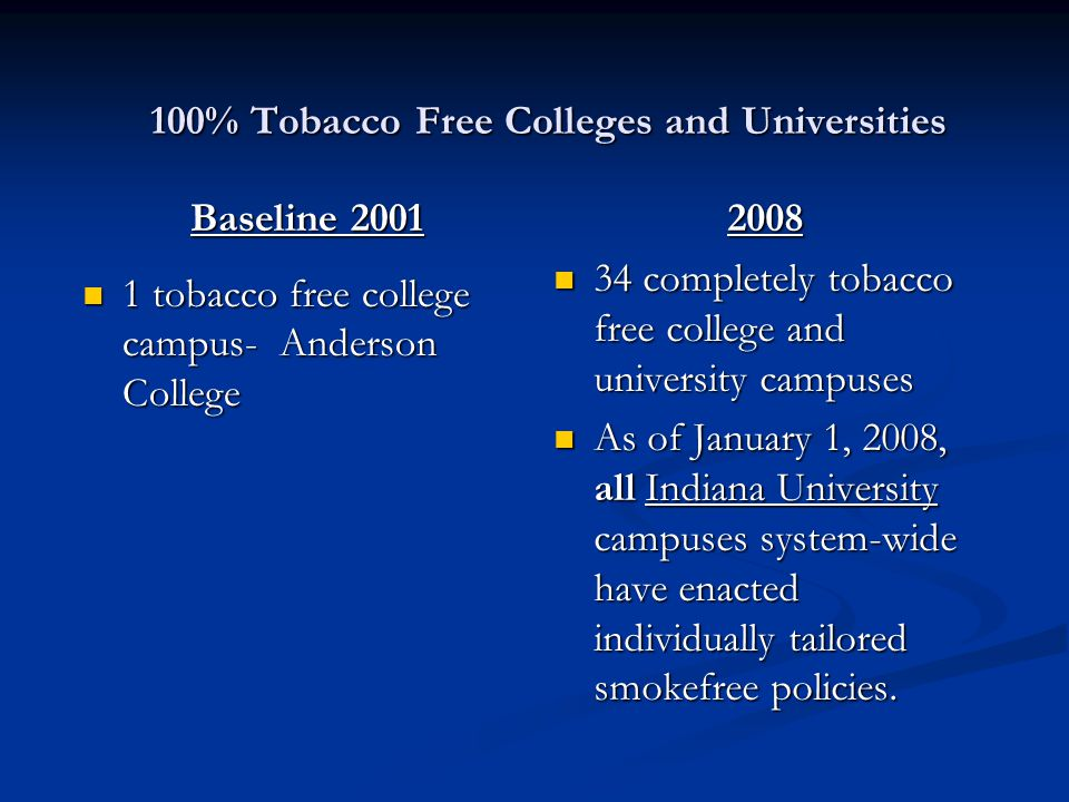 100% Tobacco Free Colleges and Universities