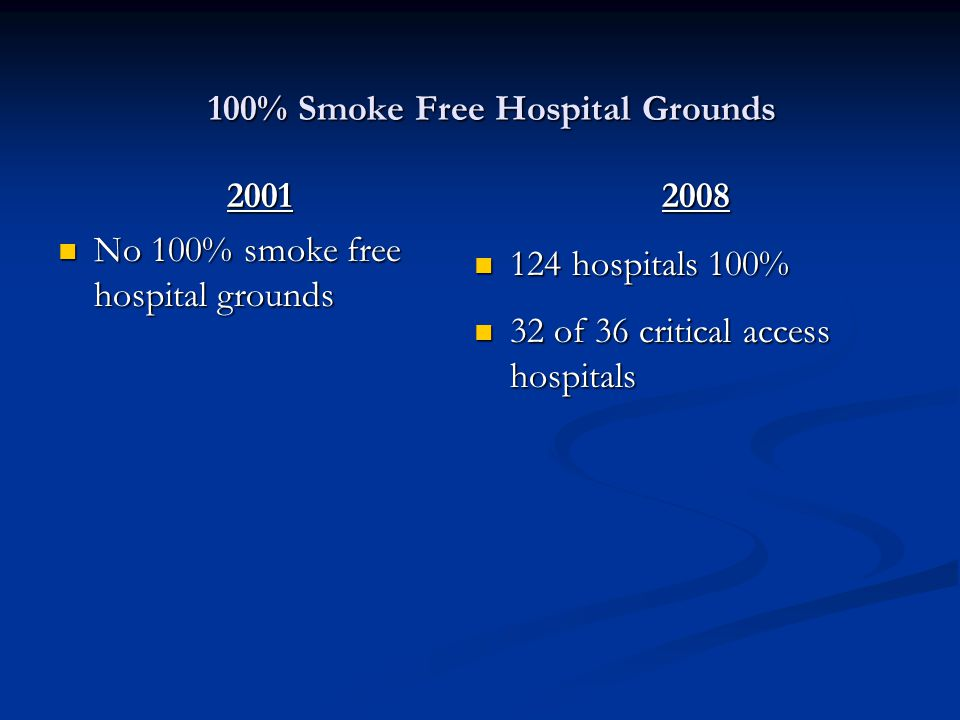 100% Smoke Free Hospital Grounds