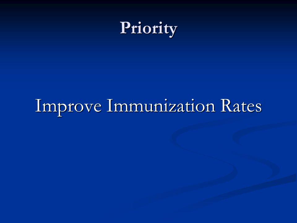 Improve Immunization Rates