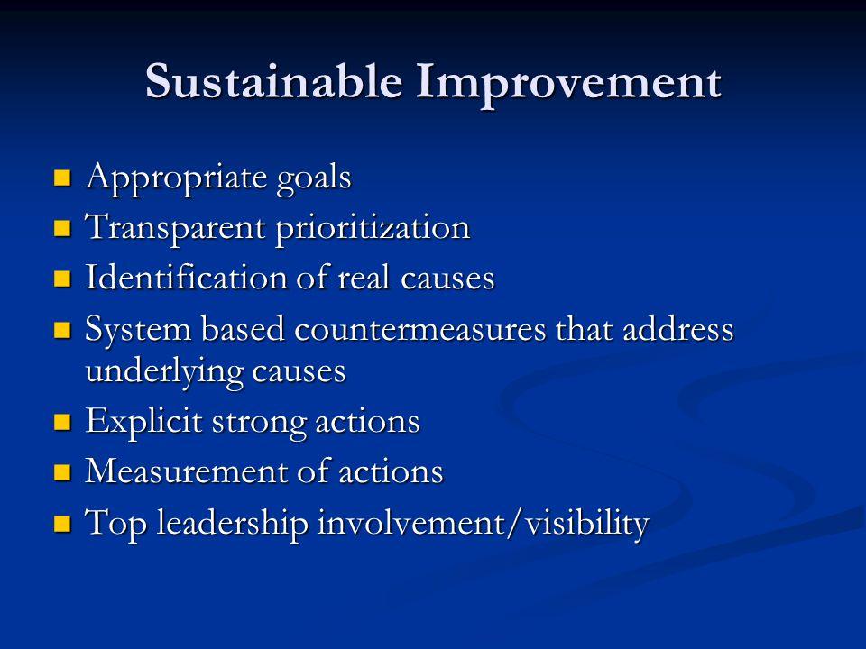 Sustainable Improvement