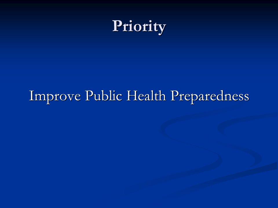Improve Public Health Preparedness