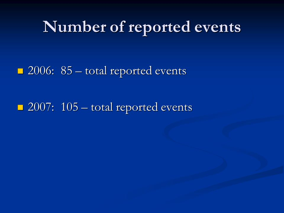Number of reported events