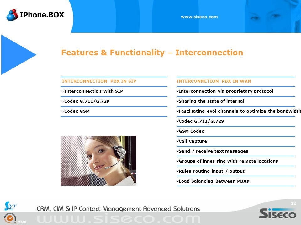 Features & Functionality – Interconnection