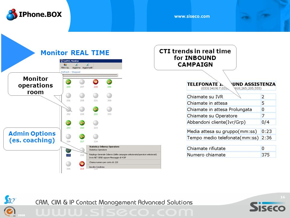 Monitor REAL TIME CTI trends in real time for INBOUND CAMPAIGN