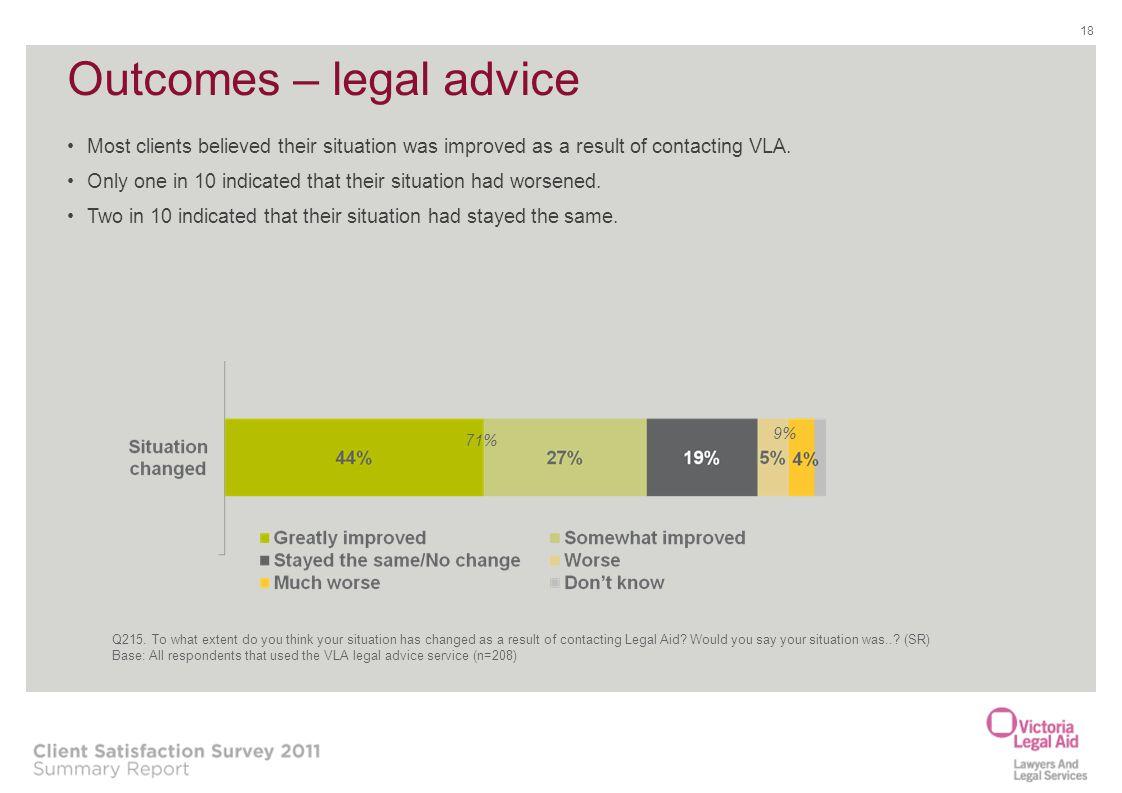 Outcomes – legal advice