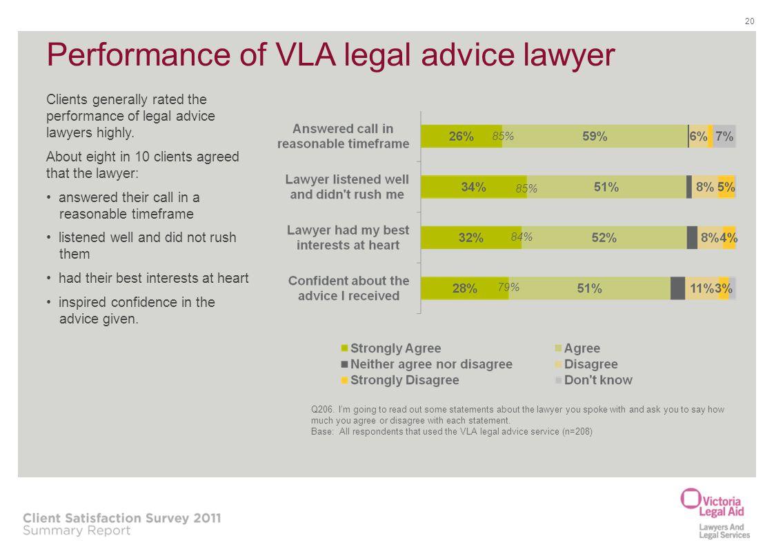 Performance of VLA legal advice lawyer