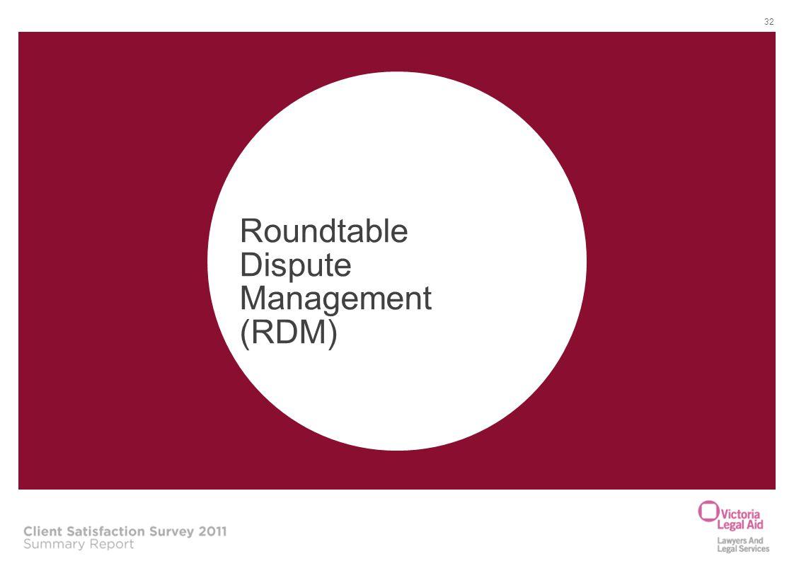 Roundtable Dispute Management (RDM)